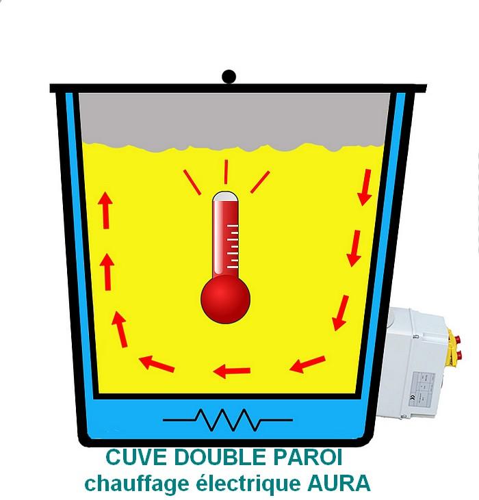 cuve inox chauffage électrique bain marie