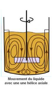 melangeur cuve
