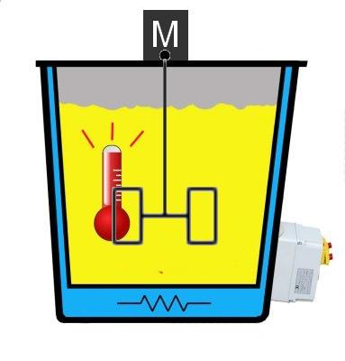 Schéma Cuve double enveloppe chauffage électrique avec mélangeur axial